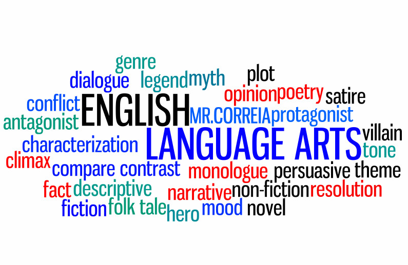 ap language arts Socorro independent school district does not discriminate on the basis of race, color, national origin, sex, disability, or age in its programs, activities or employment.